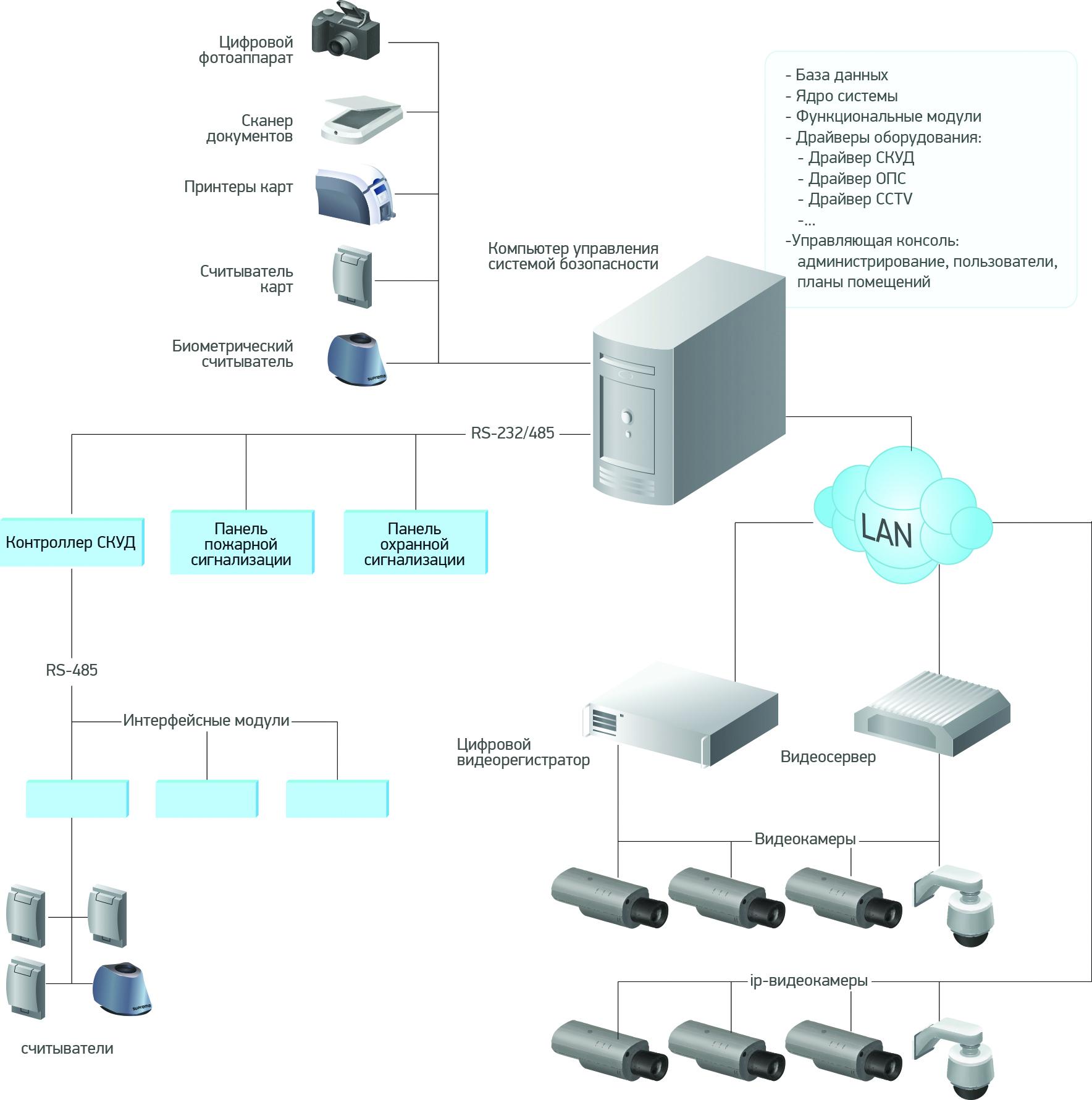 Изолированная система LyriX