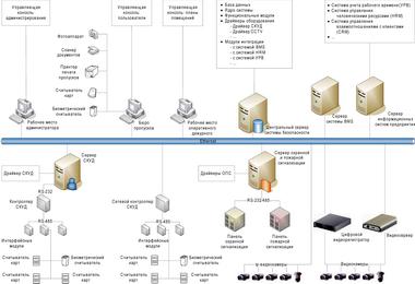 Распределенная система LyriX